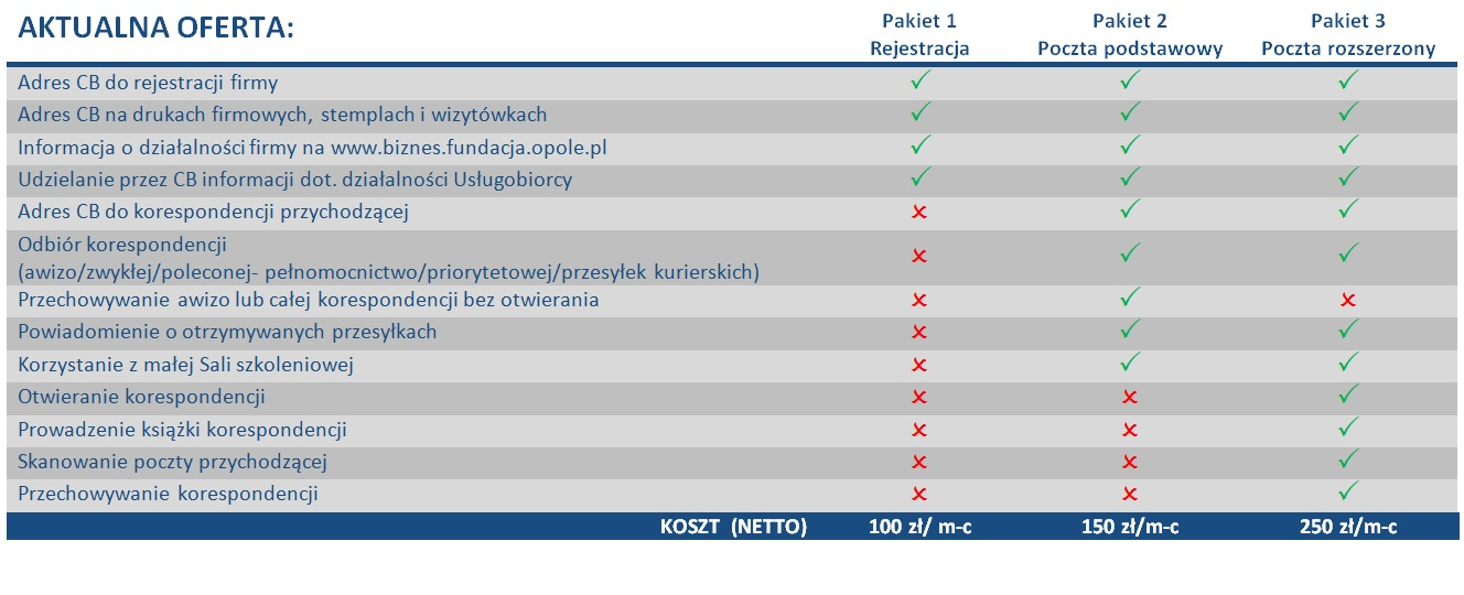 2020-06-08 tabela WB.jpeg